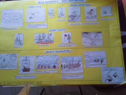 Uno dei poster realizzato dagli allievi sulle spedizioni antartiche.